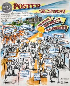 Graphic recording at EMS2018 postersession by Szilárd Strenner, Grafacity.