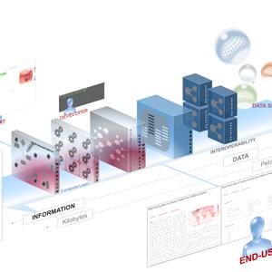 CDS Toolbox concept (credit: Copernicus Climate Change Service)