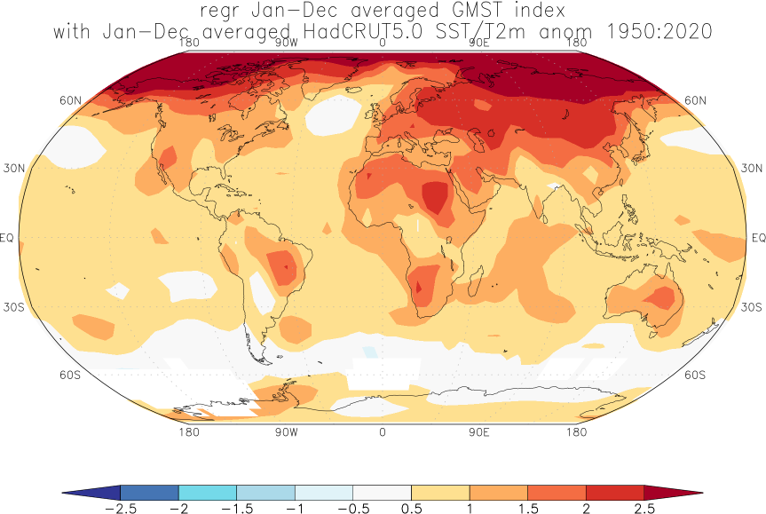 KNMI Climate Explorer: Rate of warming of the globe compared to the GMST. This shows Arctic amplification, Cool Oceans / Warm Land and the North Atlantic warming hole quite nicely.