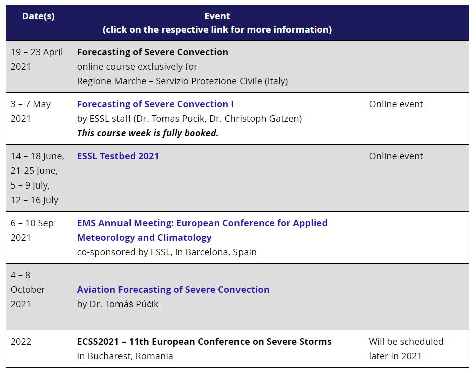 ESSL Testbed training calendar status March 2021